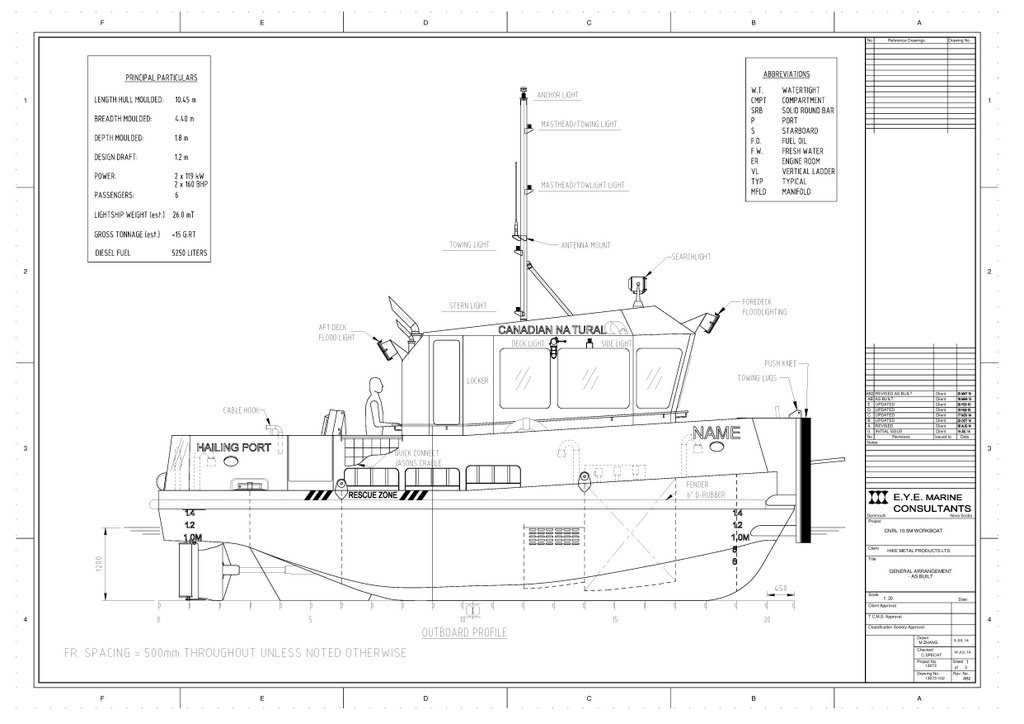 Buckton Birch Work Boats Production Design E Y E